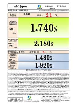 2014年3月 フラット35金利情報