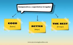 Comparativo y Superlativo en inglés