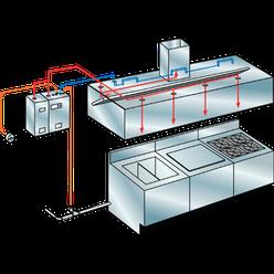 wir bieten ein löschsystem für fettbrände bei fritteusen