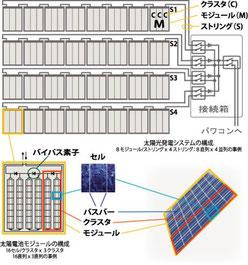 太陽光 パネル 点検 ツール ソラメンテ セミナー