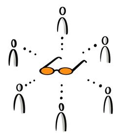 Supervision, Teamsupervision, Fallsupervision, Gruppensupervision, Selbstreflexion