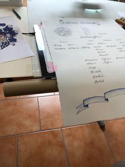 Ein Trick vermeidet Knicke im großen Papierformat