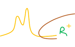 Logo Massif Centrale Randonnées