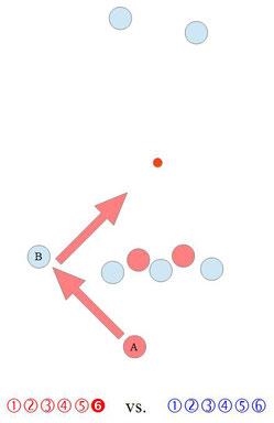 Boule - Petanque / Tipps & Tricks: Schere 3