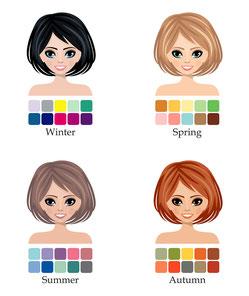 Frühlingstyp,Sommertyp, Herbsttyp und Wintertyp