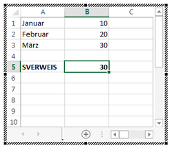 Tabellen in Word: Excel-Kalkulationstabelle