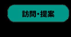施設型調剤導入までの流れ 5、訪問・提案
