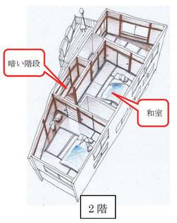 看板建築の2階内部