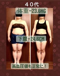 40代女性 DNAパーソナル瘦身 3ヶ月の結果