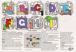 Coloriage Ludologique Alphabet 1_Correction