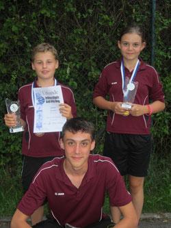 BIC Geamtsieger:Nina und Julian, 3. Platz für Lukas