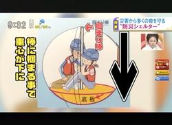 TOKYOMXテレビ22のバラいろダンディで津波シェルター放映