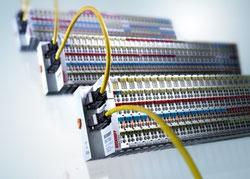 Integration CNC und SPS