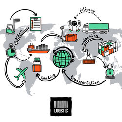 Ist Logistik komplex? Quelle: Fotolia