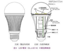 LED電球のヒートシンクの役割を知っておこう