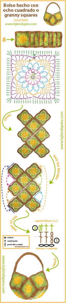 Paso a paso: cómo tejer un bolso con 8 cuadrados o granny squares tejidos a crochet