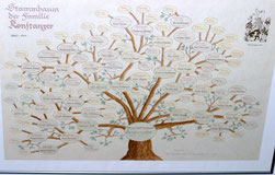 http://www.calligraphy-and-art.com/portfolio/familienstammbaum/