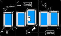Reyem assembly system