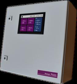 統合環境制御 アネシス F500