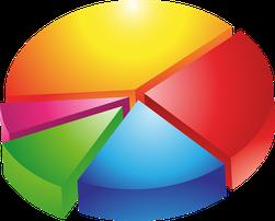 Investmentstrategien Diverifizierung Portfolio Kuchendiagramm Kryptowährung