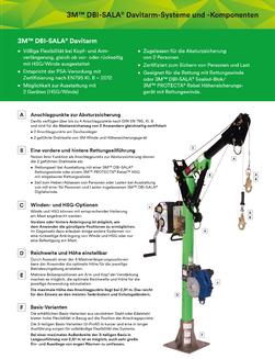 Neue 3M-DBI-SALA-Broschüre für Modulare Hebesysteme 2019