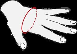 Umfang der Hand messen