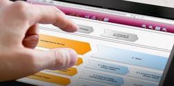 Dématérialisation du manuel qualité avec le logiciel BPM Signavio