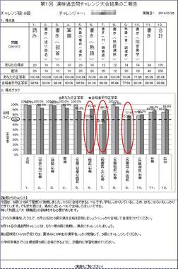 検定 過去 問 漢字