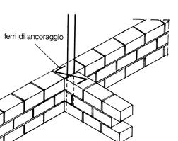 intersezione tra murature di blocchi argilla espansa