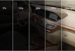 hoeveel procent verduisteren