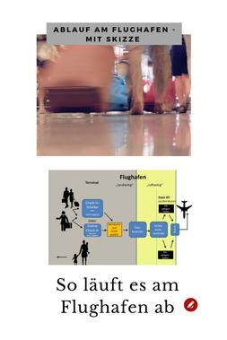 Ablauf am Flughafen #urlaub #flughafen #urlaubreisen