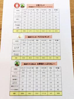 ひのきの森byBMD 東京 「健康づくり推進店」に認定されました。