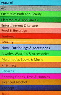Liste der Retailangebote