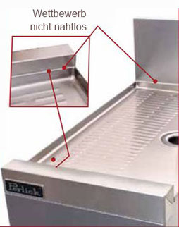 Eine gutes Gastro Gerät ist langlebiger.
