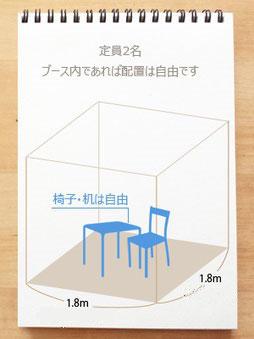 ブースの大きさ1.8×1.8メートルのイメージ