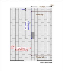 Klebekork verlegen 2 - Verband im fertig ausgelegtem Raum