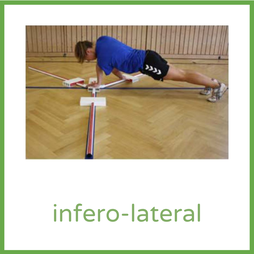 Robert Rath Personal Training Fitness Functional Movement Screen Assessment Balance Test Rosenheim Chiemsee