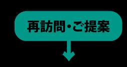 施設型調剤導入までの流れ 3、再訪問・ご提案