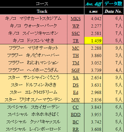 TA average