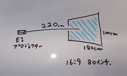 投影条件 投射映像:80インチ
