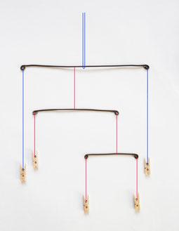 画像のように配置し、糸を長(青線):3本、短(赤線):5本用意してミニクリップと針金を結びつけるだけです。(糸の長さ 見本は長:約35cm、短:約25cm)