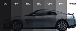 5% Lichtdurchlässigkeit, 99,9% UV-Schutz, 70% Hitzeschutz