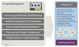 Ramm Consulting Projektmanagement