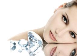 Gesichtsbehandlung Kosmetik Basel