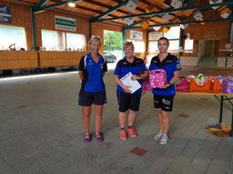 11. Platz ESV Oberwart