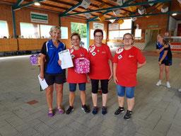 8. Platz ESV Leopoldau