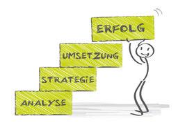 Chance Management Strategie Problemlösung Neuausrichtung Coaching Wolfgang Holzbauer Gersthofen München Ulm Stuttgart