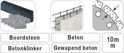 10mm laser gelast bloksegment voor wegenis beton boordsteen en betonklinkers