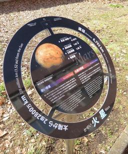 ●火星です。太陽から土星までが100mで展示されています