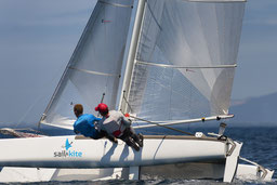Nanoprotect Sail & Kite Coating - Smooth sails -> Better performance -> Optimal aerodynamics